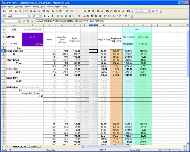 Cadran septentrional de la Couronne - Calculs OpenOffice